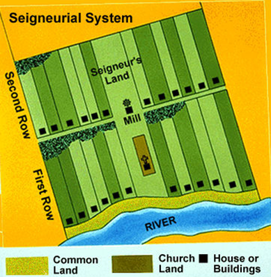 Image-seigneurial system